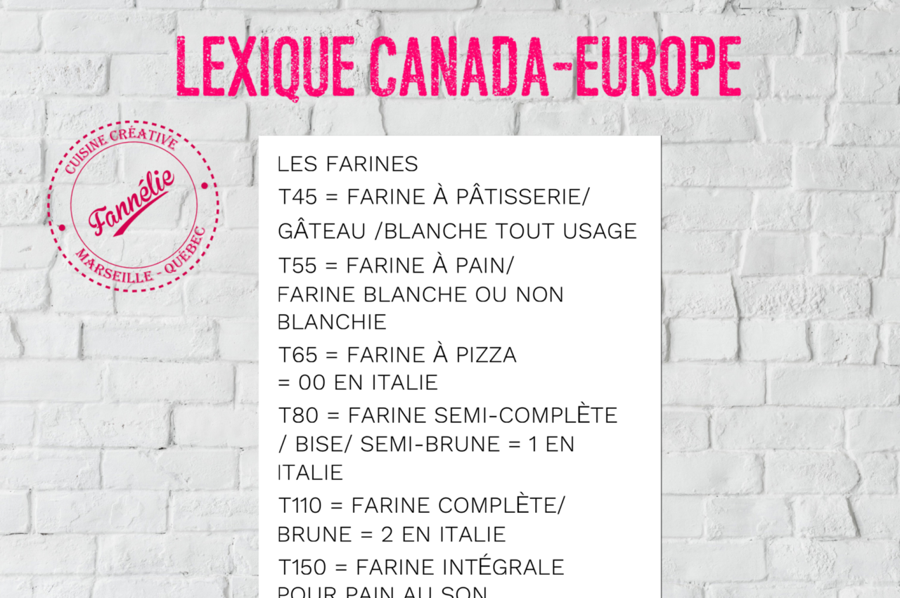 LEXIQUE CANADA EUROPE : LES FARINES