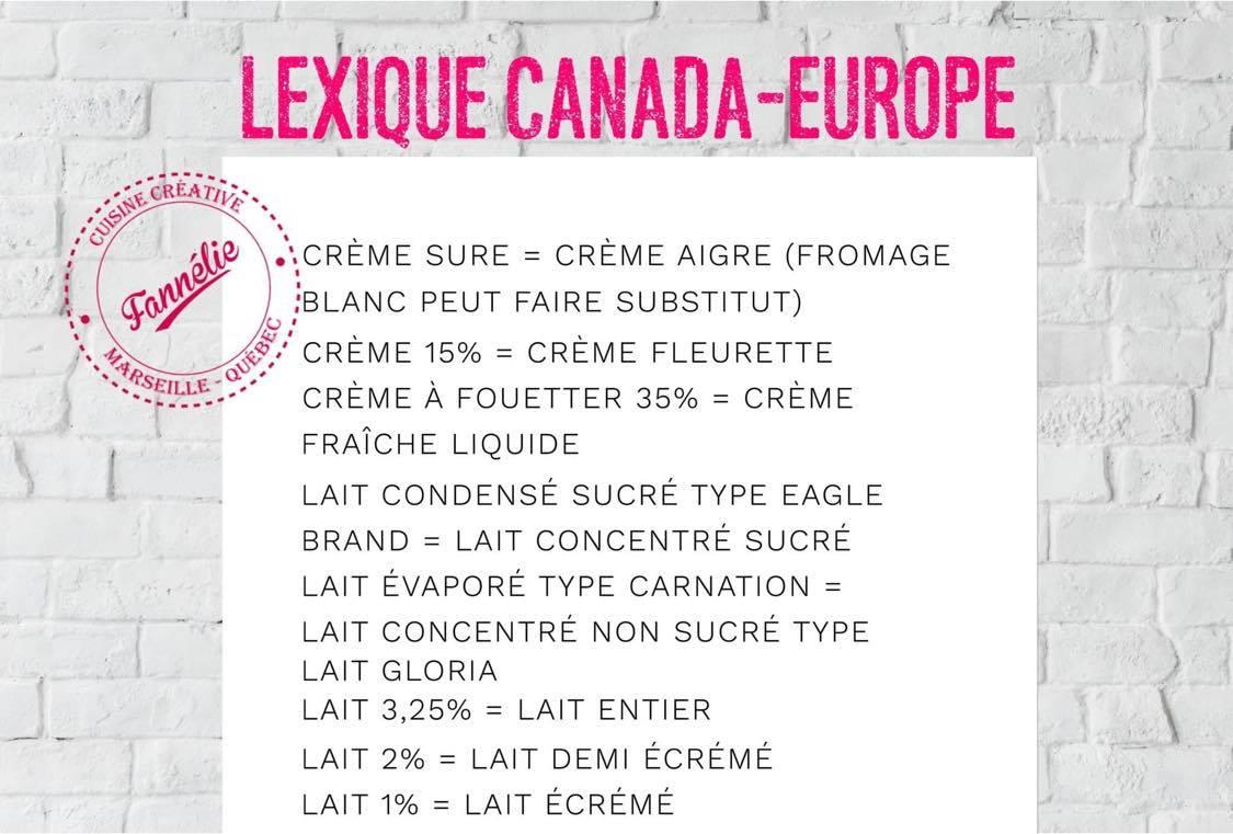 LEXIQUE CANADA EUROPE : LES LAITAGES