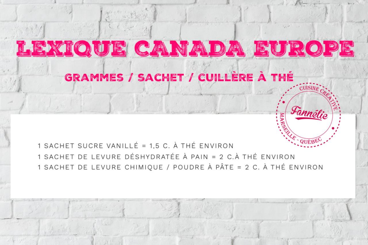 LEXIQUE CANADA-EUROPE Grammes/sachet/c. à thé
